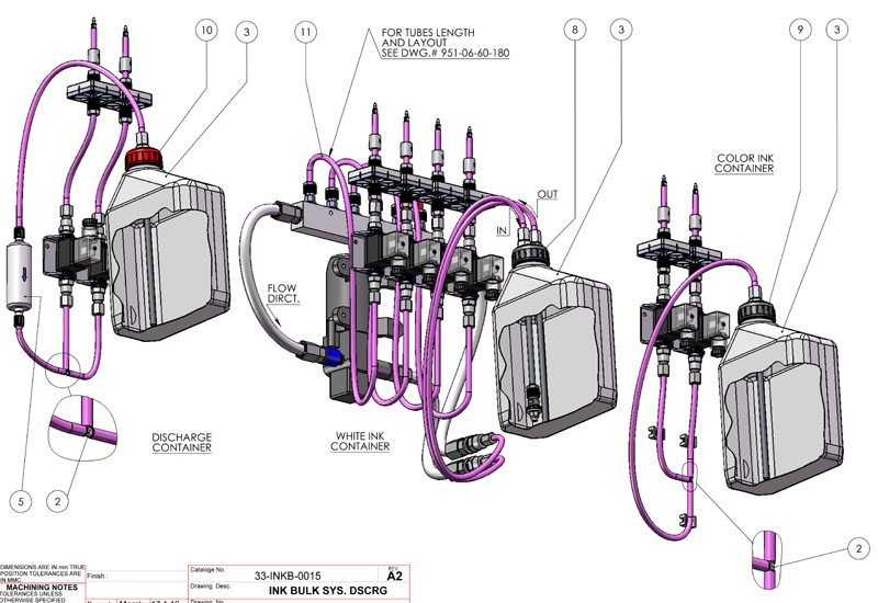 Routing Assembly